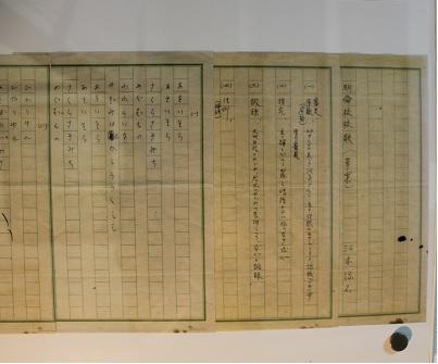 倉吉市立明倫小学校の校歌草稿ー河本緑石直筆